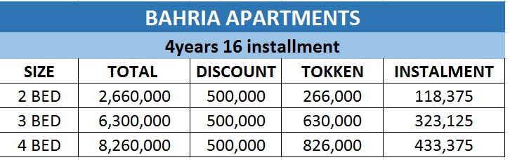 bahria apartment 500000 lac discount