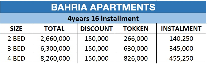 bahria apartments payment plan