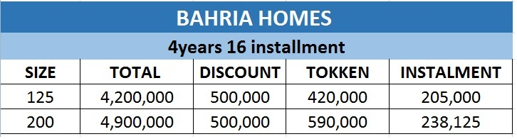 bahria homes 500000 lac discount