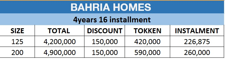bahria homes payment plan