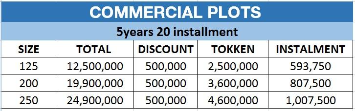 bahria town karachi commercial plots payment plan