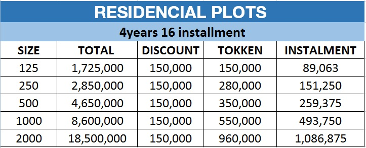 residential plots payment plan