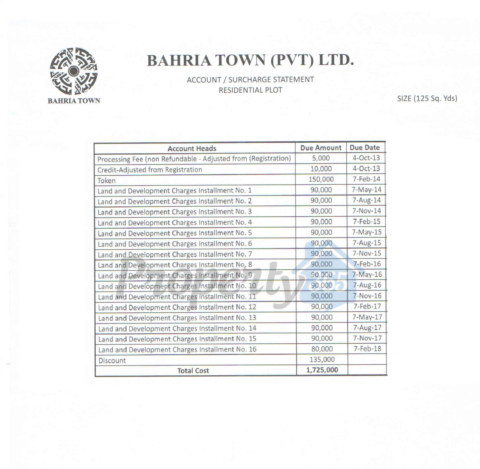 Residential Plots Bahria Town Karachi 16 Quarterly Instalments