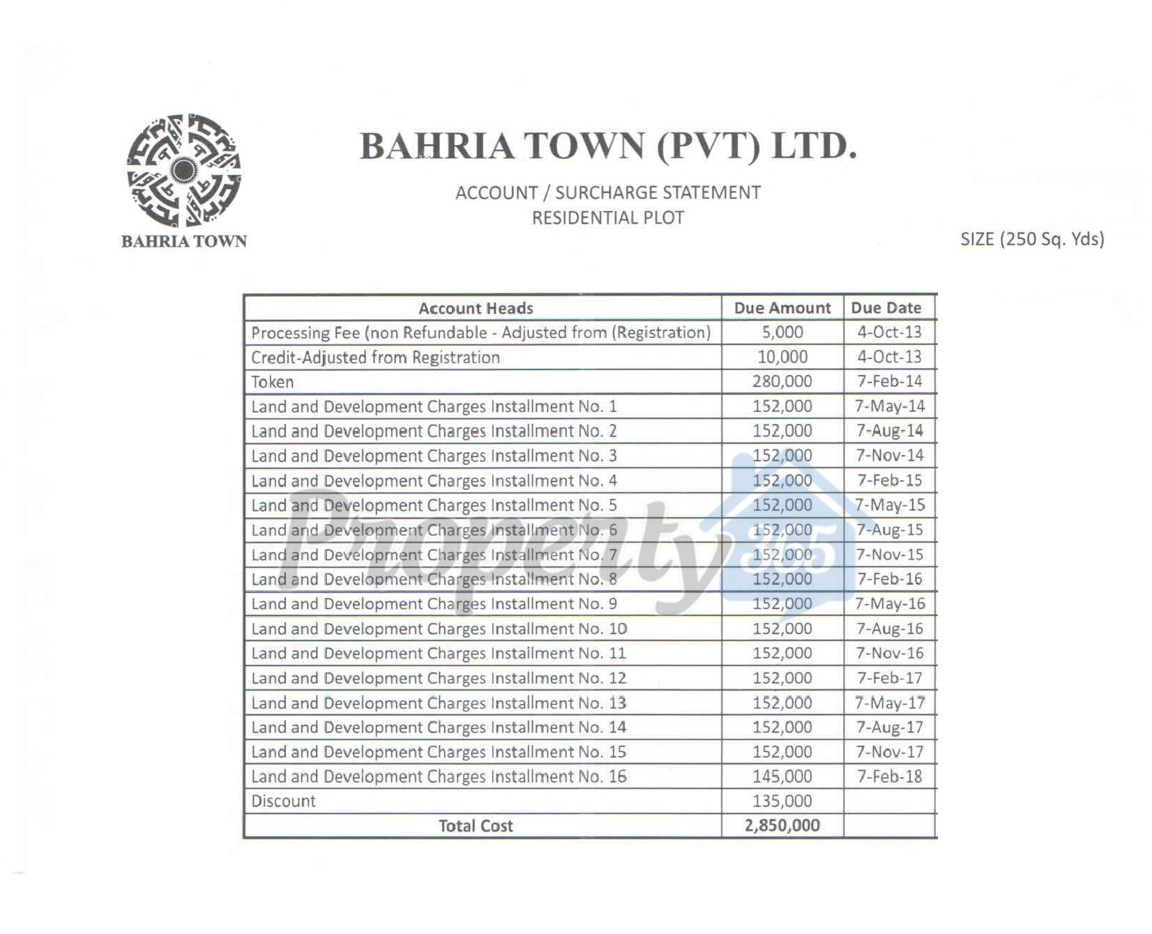 Residential Plots Bahria Town Karachi 16 Quarterly Instalments