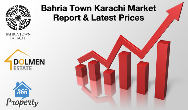 bahria-town-karachi-market-report-march-latest-prices